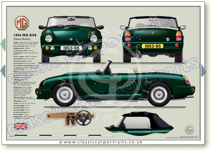 MGRV8 1993-95 UK version Britsh racing green classic sports